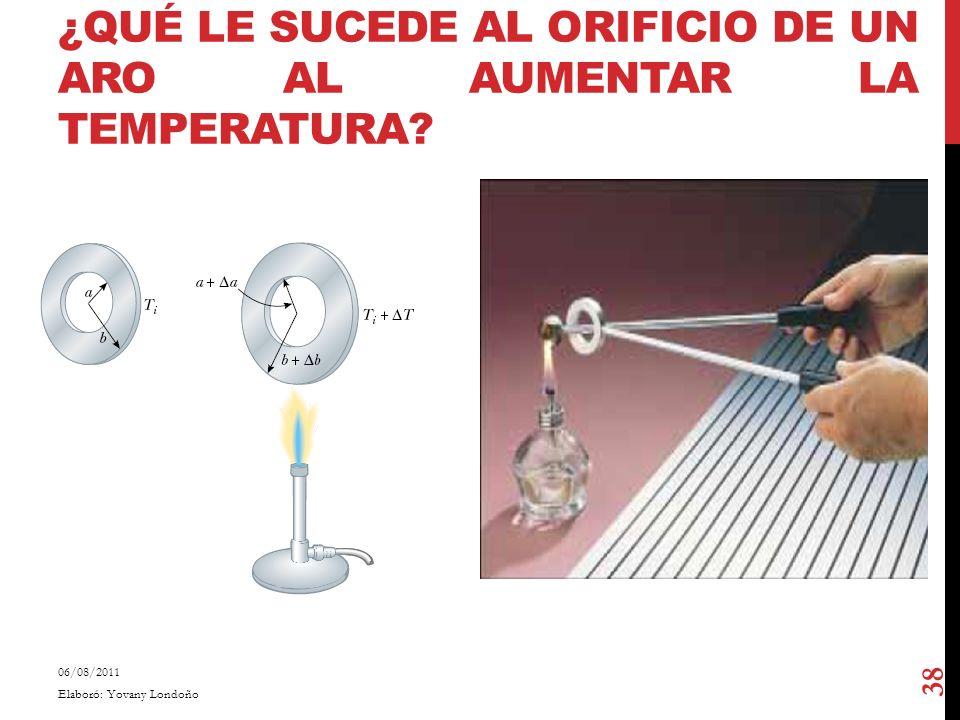 ¿Qué le sucede al orificio de un aro al aumentar la temperatura