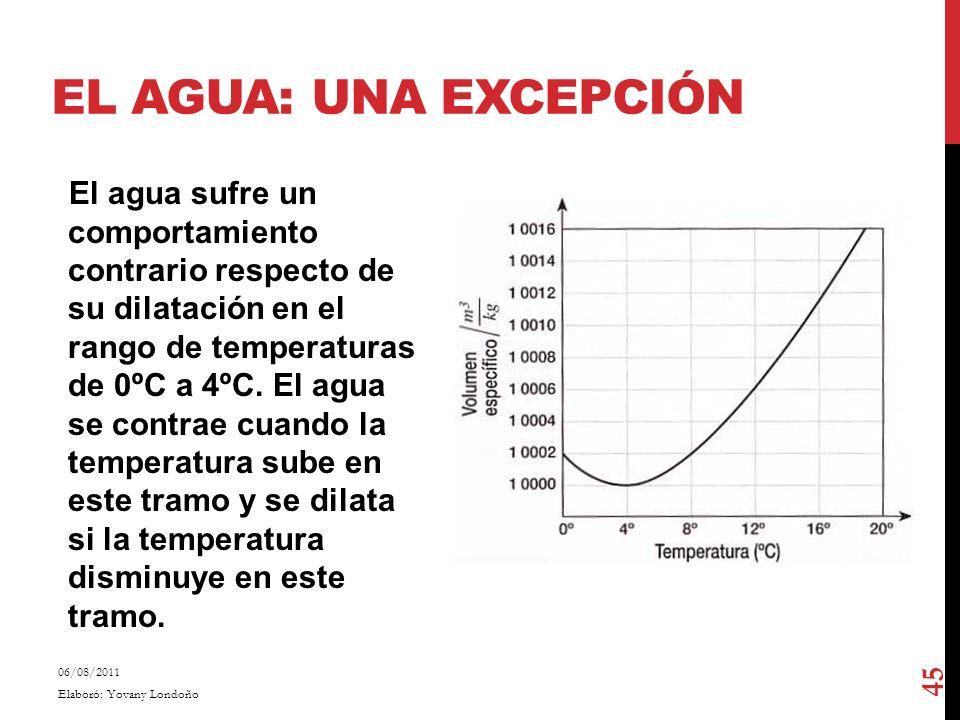 EL AGUA: UNA EXCEPCIÓN