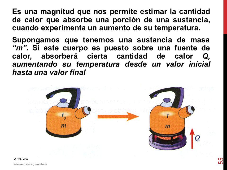 Es una magnitud que nos permite estimar la cantidad de calor que absorbe una porción de una sustancia, cuando experimenta un aumento de su temperatura. Supongamos que tenemos una sustancia de masa m . Si este cuerpo es puesto sobre una fuente de calor, absorberá cierta cantidad de calor Q, aumentando su temperatura desde un valor inicial hasta una valor final