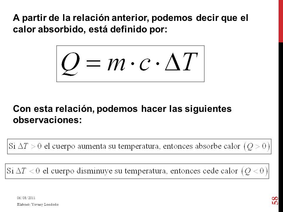 A partir de la relación anterior, podemos decir que el calor absorbido, está definido por: Con esta relación, podemos hacer las siguientes observaciones: