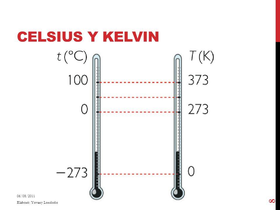 Celsius y Kelvin 06/08/2011 Elaboró: Yovany Londoño