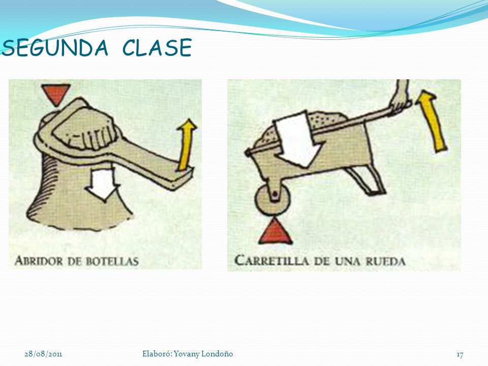 SEGUNDA CLASE 28/08/2011 Elaboró: Yovany Londoño