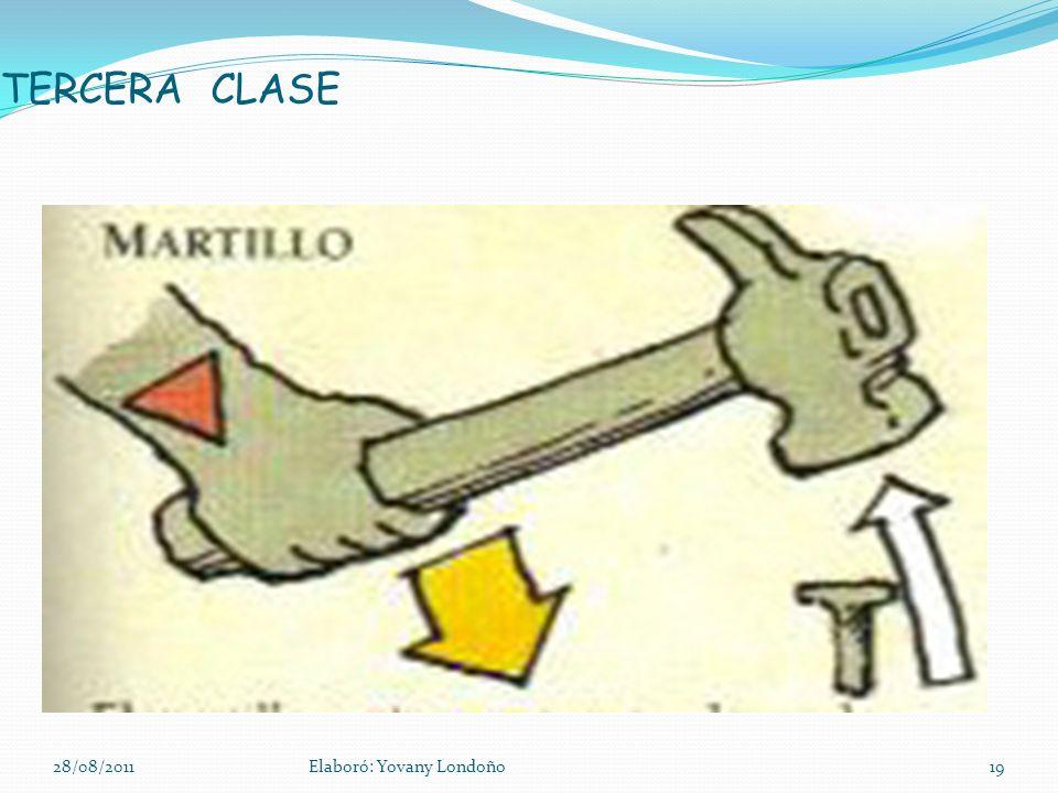 TERCERA CLASE 28/08/2011 Elaboró: Yovany Londoño