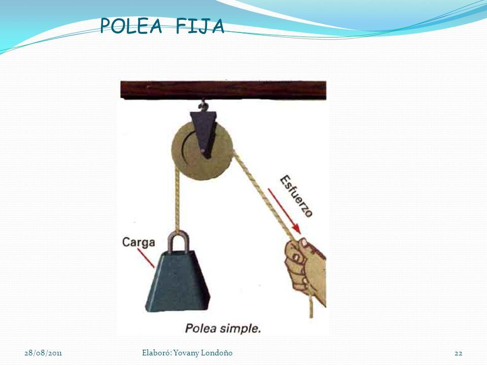 POLEA FIJA 28/08/2011 Elaboró: Yovany Londoño