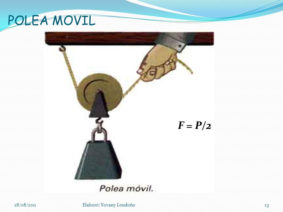 POLEA MOVIL F = P/2 28/08/2011 Elaboró: Yovany Londoño