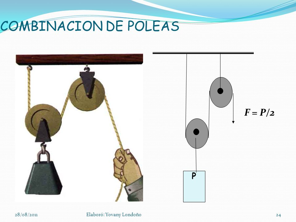 COMBINACION DE POLEAS P F = P/2 28/08/2011 Elaboró: Yovany Londoño