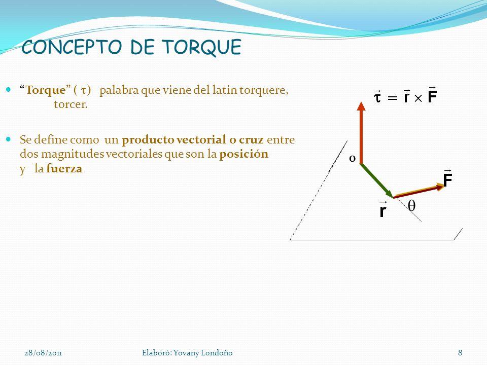 CONCEPTO DE TORQUE Torque ( ) palabra que viene del latin torquere, torcer.