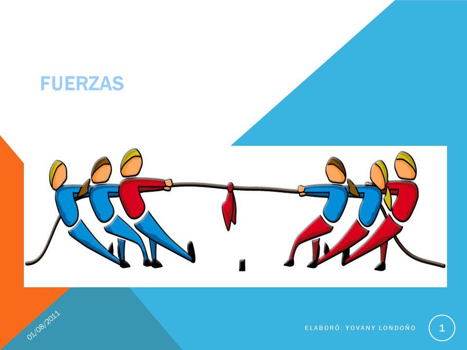 Fuerzas 01/08/2011 Elaboró: Yovany Londoño