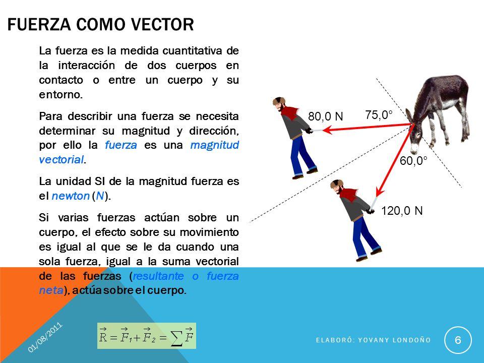 Fuerza como vector