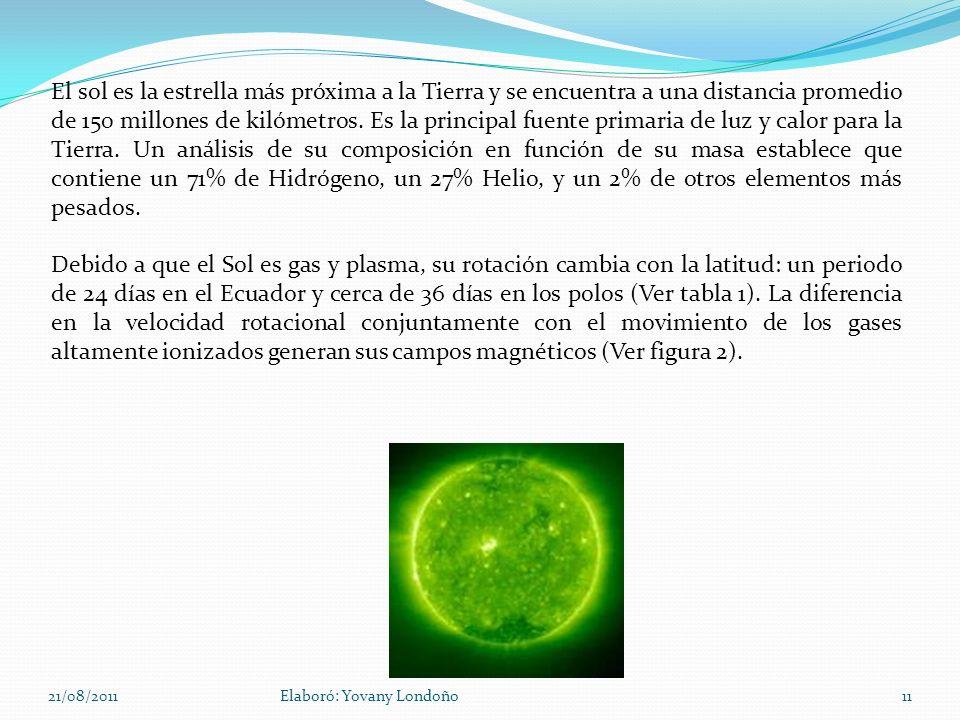 El sol es la estrella más próxima a la Tierra y se encuentra a una distancia promedio de 150 millones de kilómetros. Es la principal fuente primaria de luz y calor para la Tierra. Un análisis de su composición en función de su masa establece que contiene un 71% de Hidrógeno, un 27% Helio, y un 2% de otros elementos más pesados.