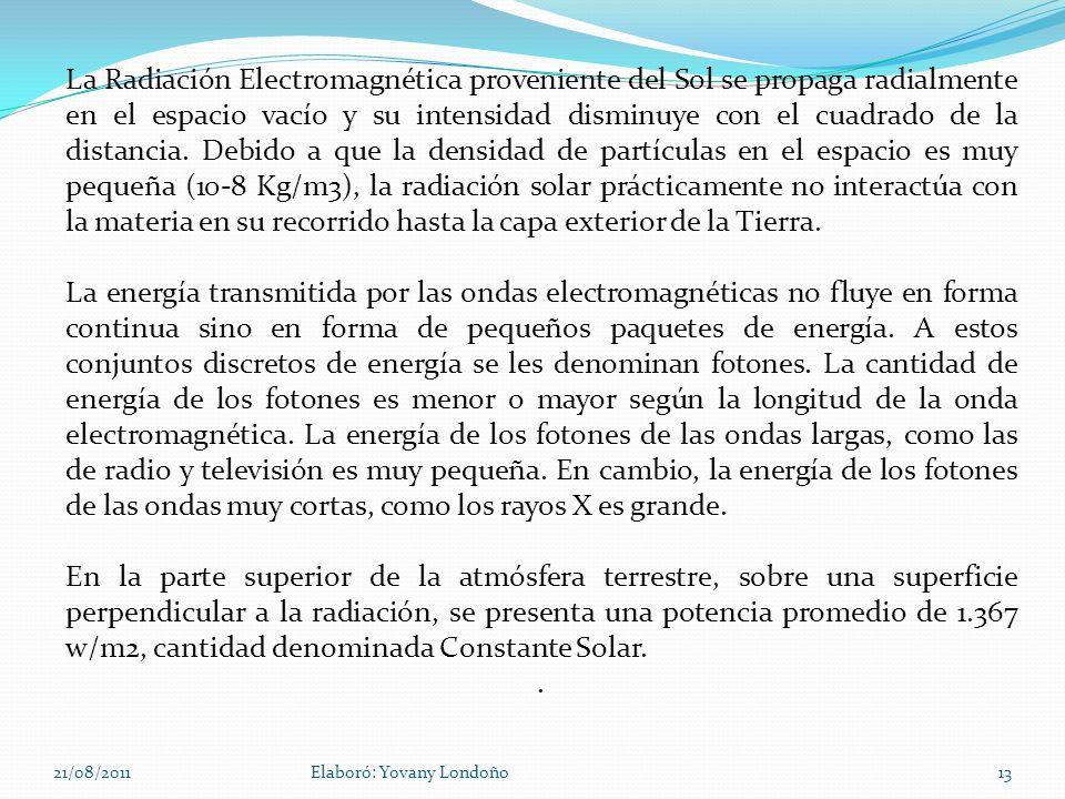 La Radiación Electromagnética proveniente del Sol se propaga radialmente en el espacio vacío y su intensidad disminuye con el cuadrado de la distancia. Debido a que la densidad de partículas en el espacio es muy pequeña (10-8 Kg/m3), la radiación solar prácticamente no interactúa con la materia en su recorrido hasta la capa exterior de la Tierra.
