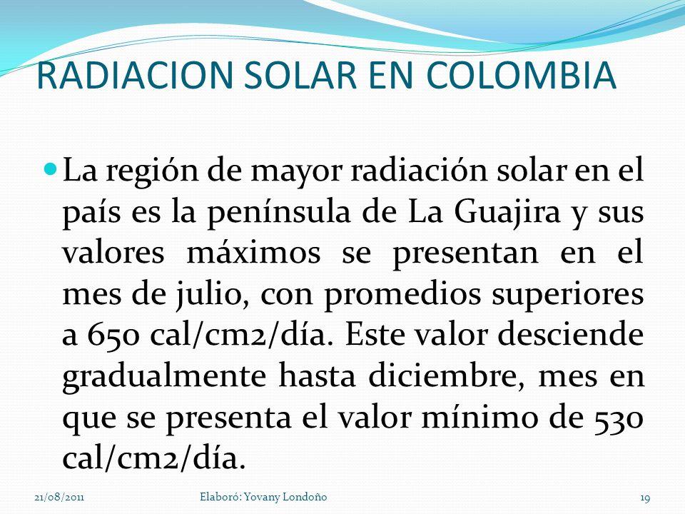 RADIACION SOLAR EN COLOMBIA