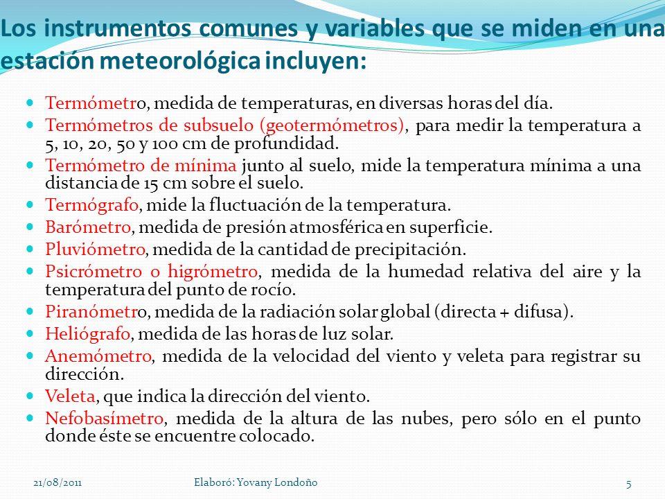 Los instrumentos comunes y variables que se miden en una estación meteorológica incluyen: