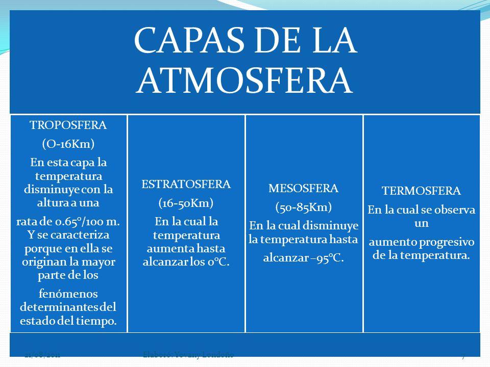 CAPAS DE LA ATMOSFERA TROPOSFERA (O-16Km)