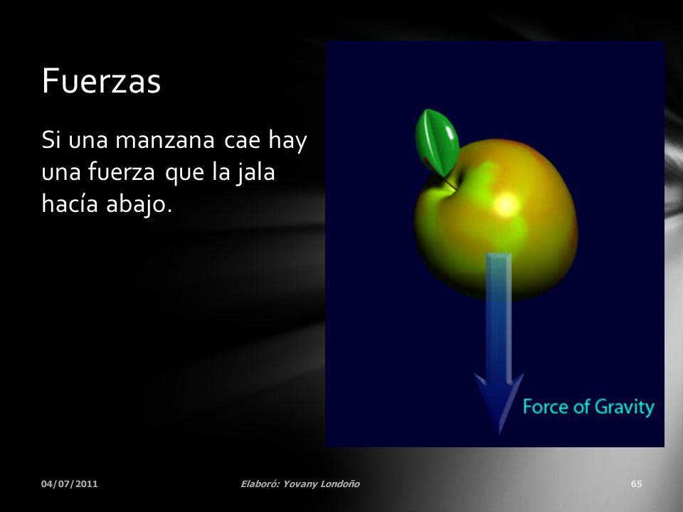 Fuerzas Si una manzana cae hay una fuerza que la jala hacía abajo.