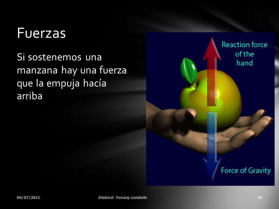 Fuerzas Si sostenemos una manzana hay una fuerza que la empuja hacía arriba.