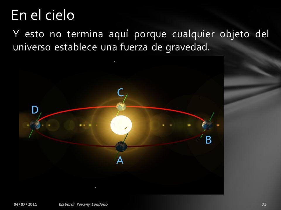 En el cielo Y esto no termina aquí porque cualquier objeto del universo establece una fuerza de gravedad.