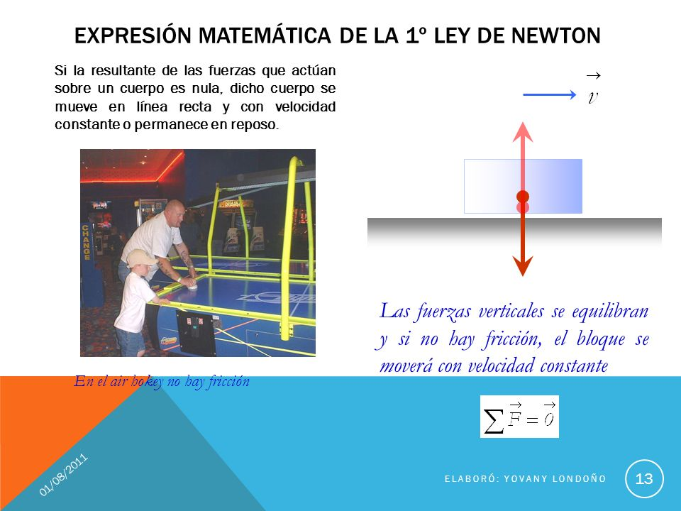 Expresión matemática de la 1º Ley de Newton