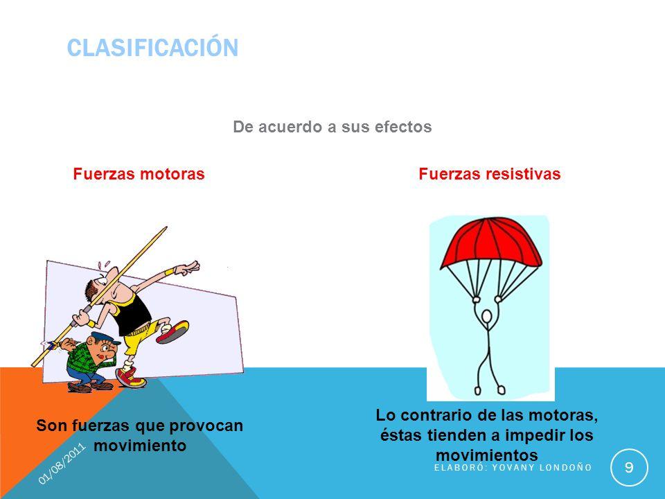 Clasificación De acuerdo a sus efectos Fuerzas motoras