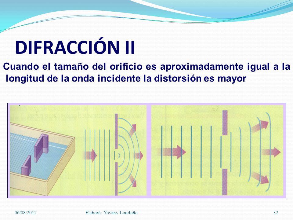 DIFRACCIÓN II Cuando el tamaño del orificio es aproximadamente igual a la longitud de la onda incidente la distorsión es mayor.