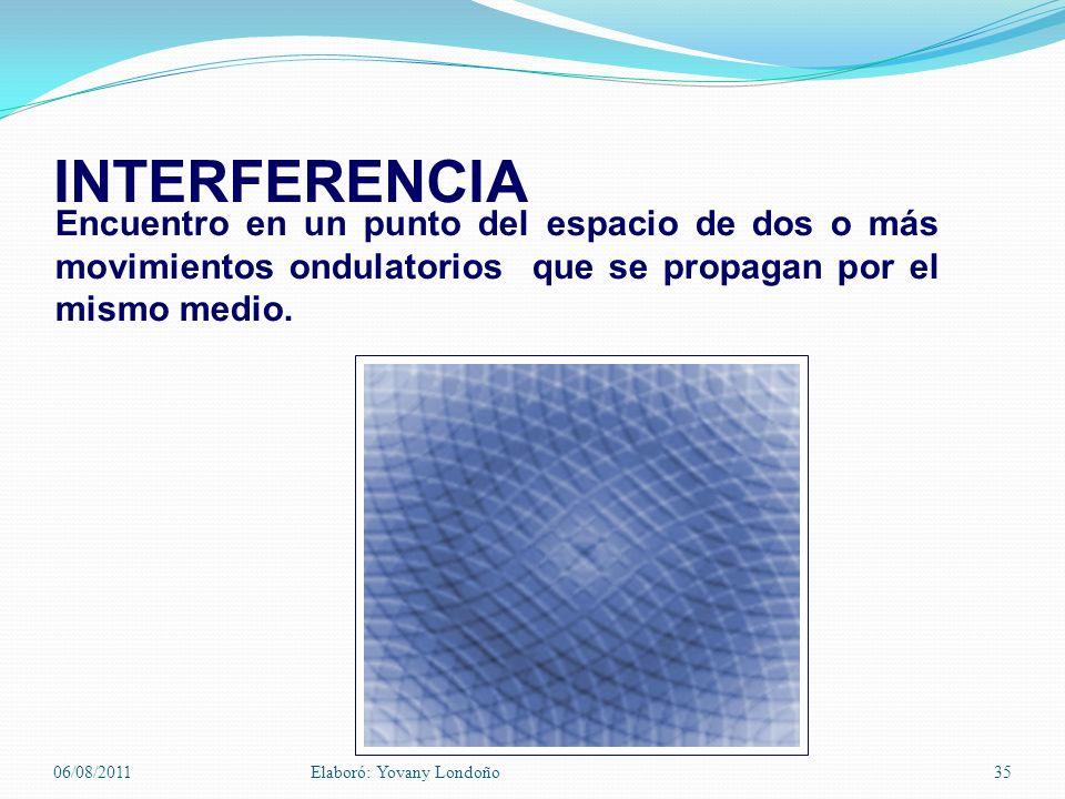 INTERFERENCIA Encuentro en un punto del espacio de dos o más movimientos ondulatorios que se propagan por el mismo medio.