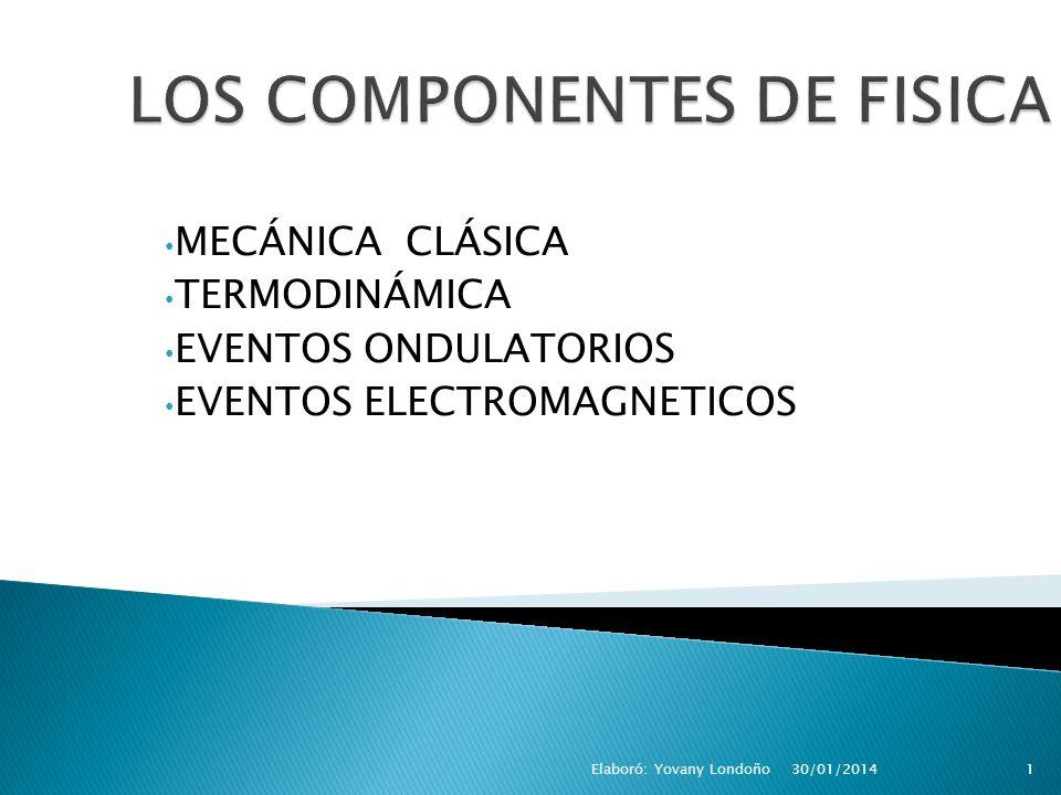 LOS COMPONENTES DE FISICA