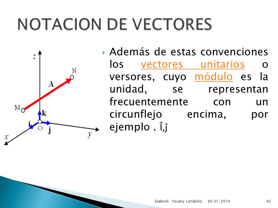 NOTACION DE VECTORES