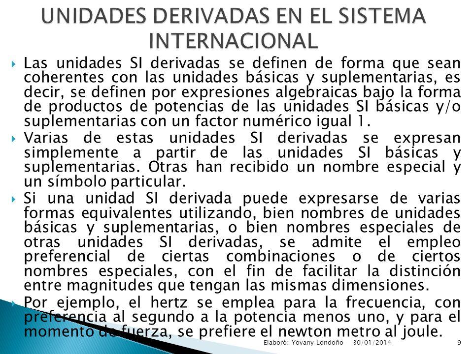 UNIDADES DERIVADAS EN EL SISTEMA INTERNACIONAL