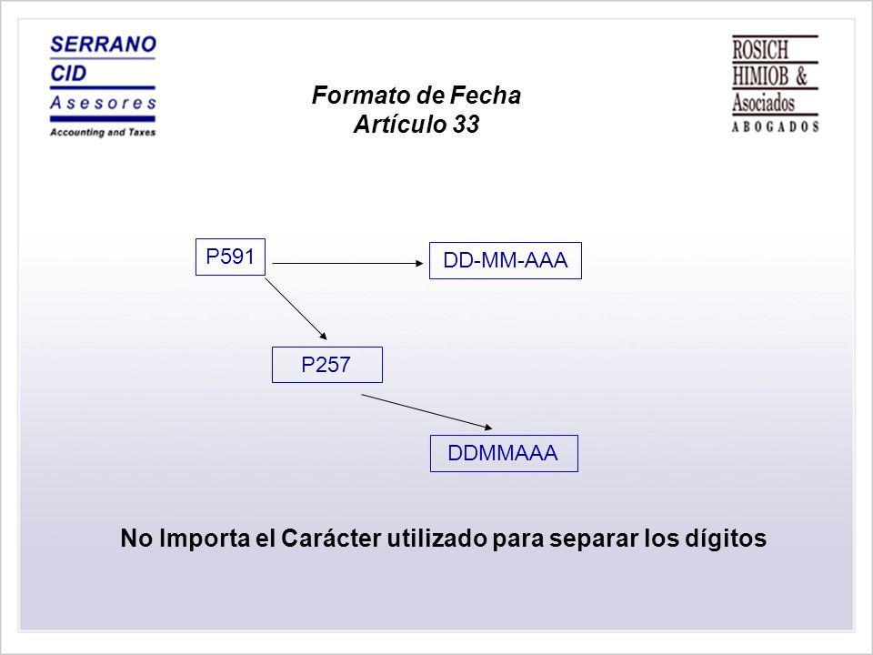 Formato de Fecha Artículo 33