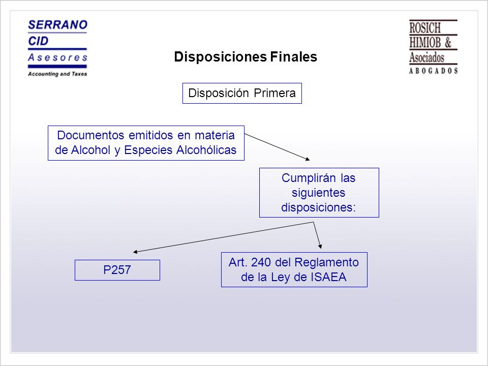 Disposiciones Finales