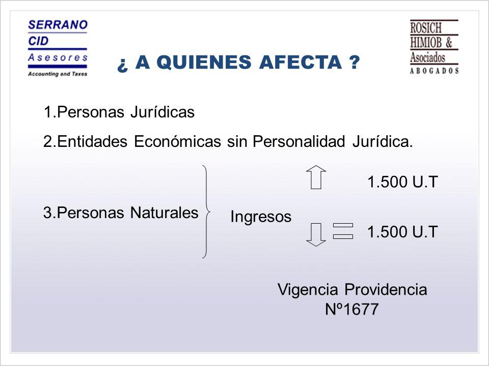 Vigencia Providencia Nº1677