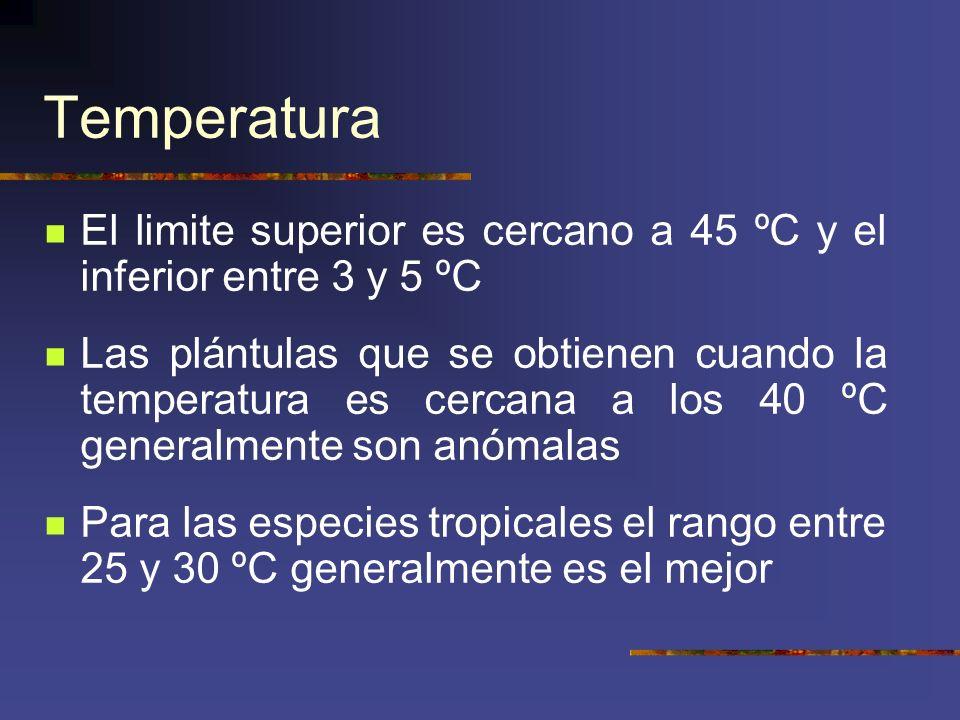 Temperatura El limite superior es cercano a 45 ºC y el inferior entre 3 y 5 ºC.