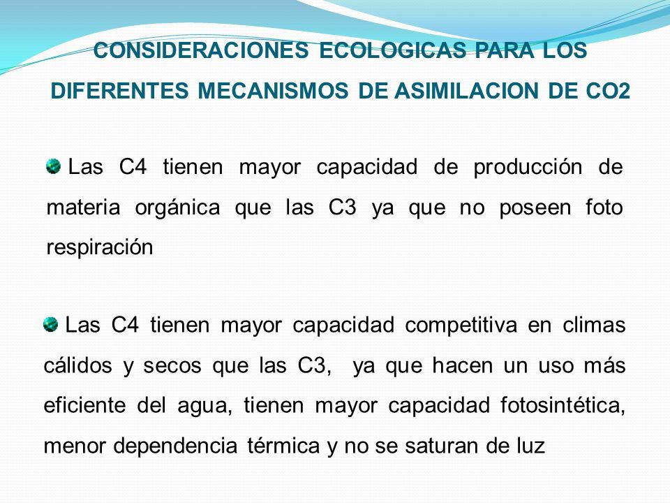 CONSIDERACIONES ECOLOGICAS PARA LOS DIFERENTES MECANISMOS DE ASIMILACION DE CO2