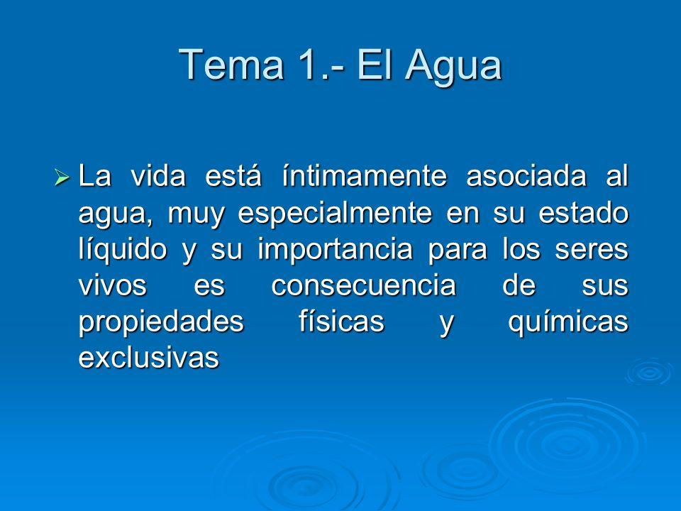 Tema 1.- El Agua