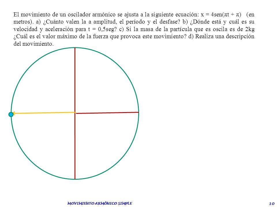 El movimiento de un oscilador armónico se ajusta a la siguiente ecuación: x = 4sen(πt + π) (en metros). a) ¿Cuánto valen la a amplitud, el período y el desfase b) ¿Dónde está y cuál es su velocidad y aceleración para t = 0,5seg c) Si la masa de la partícula que es oscila es de 2kg ¿Cuál es el valor máximo de la fuerza que provoca este movimiento d) Realiza una descripción del movimiento.