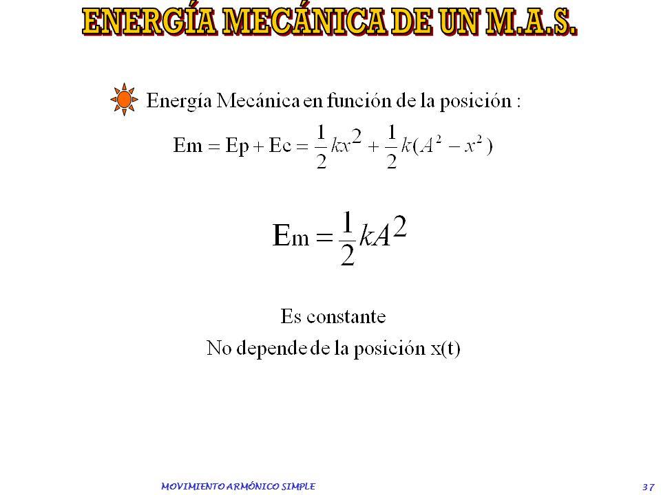 ENERGÍA MECÁNICA DE UN M.A.S. MOVIMIENTO ARMÓNICO SIMPLE