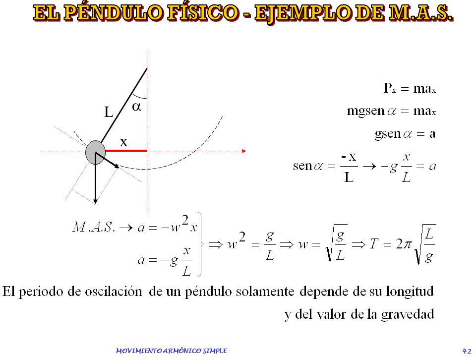 EL PÉNDULO FÍSICO - EJEMPLO DE M.A.S. MOVIMIENTO ARMÓNICO SIMPLE