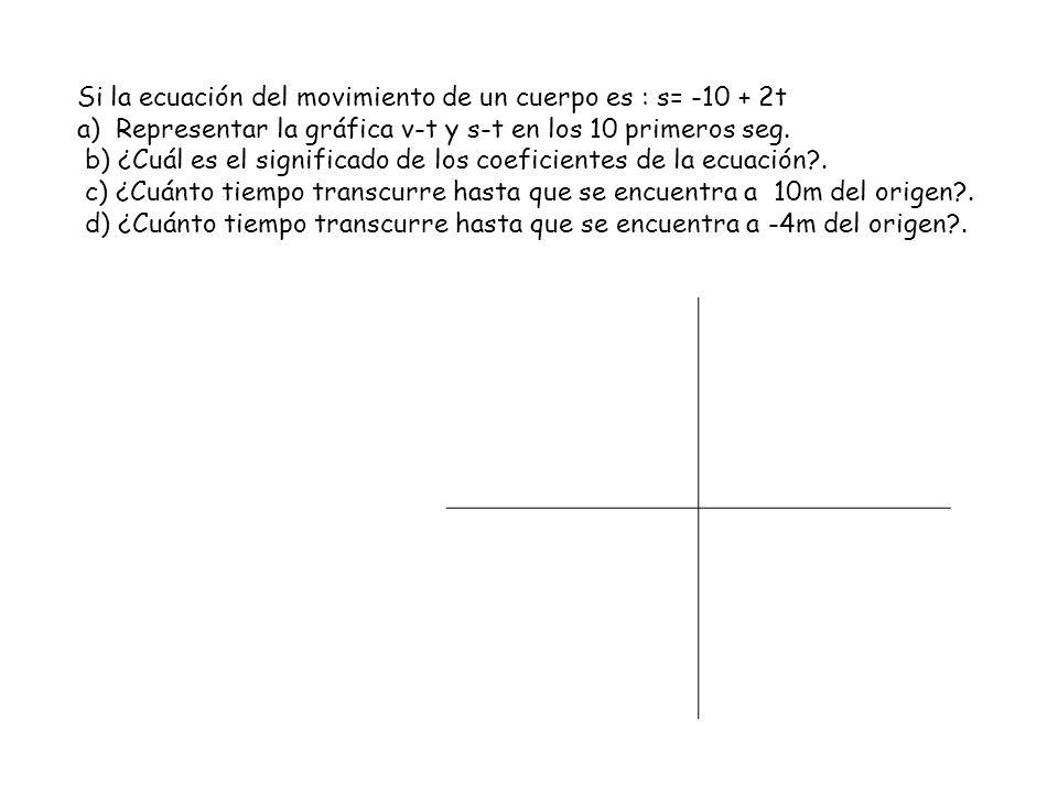 Si la ecuación del movimiento de un cuerpo es : s= -10 + 2t