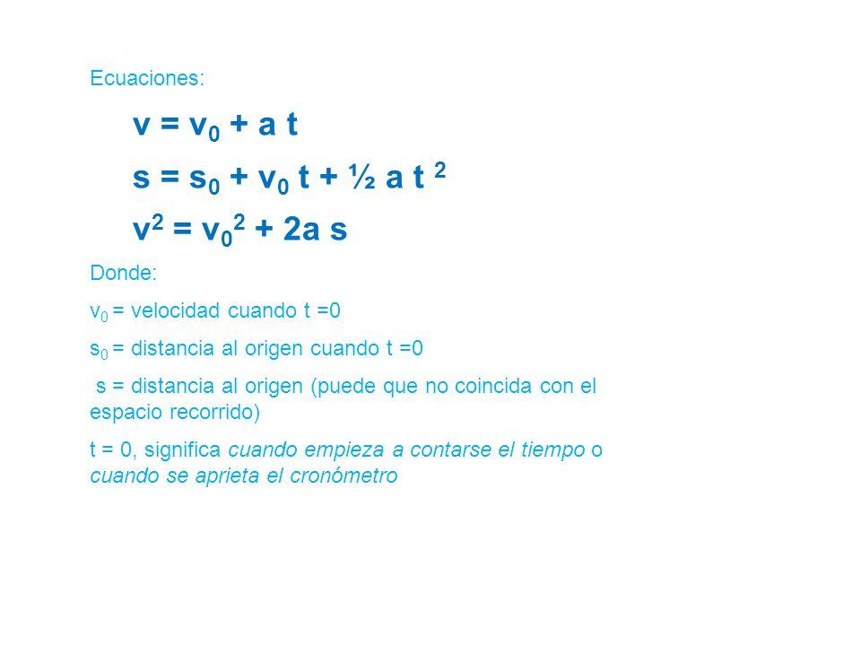 v = v0 + a t s = s0 + v0 t + ½ a t 2 v2 = v02 + 2a s Ecuaciones: