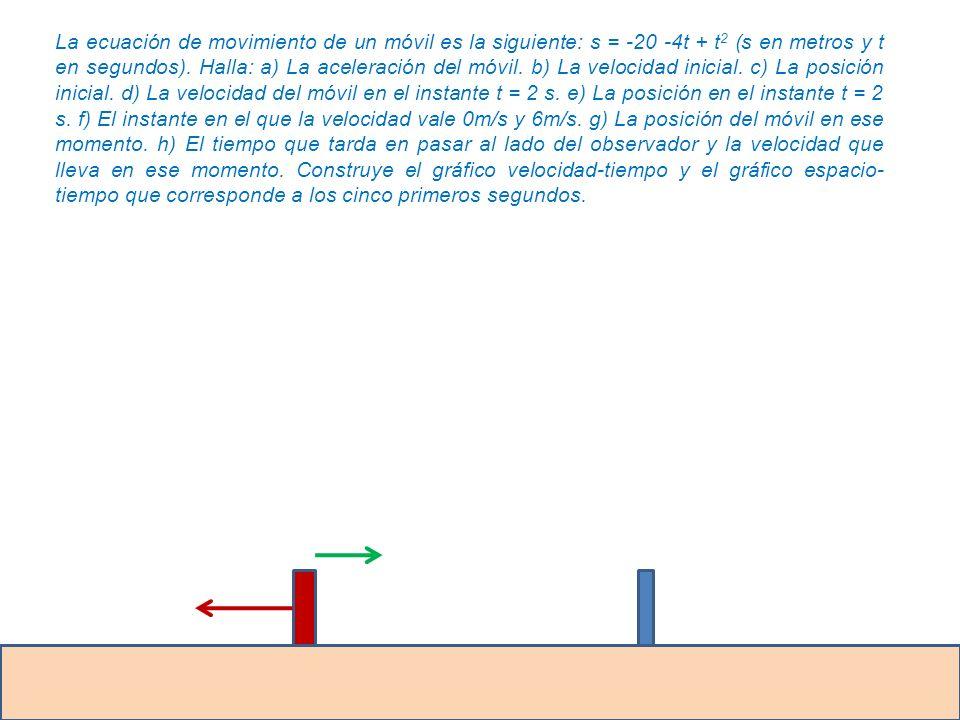 La ecuación de movimiento de un móvil es la siguiente: s = -20 -4t + t2 (s en metros y t en segundos).