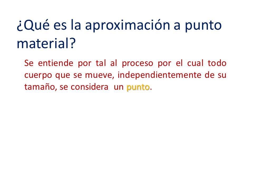 ¿Qué es la aproximación a punto material