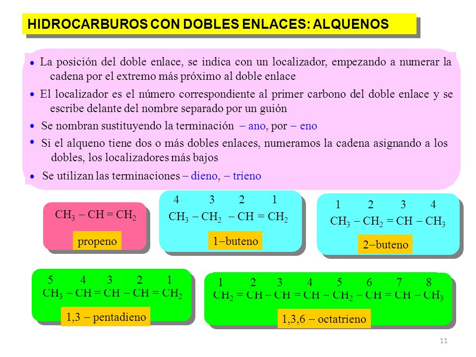 HIDROCARBUROS CON DOBLES ENLACES: ALQUENOS
