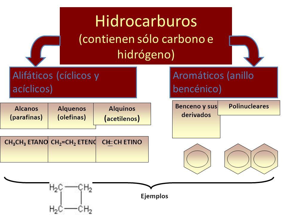 Hidrocarburos (contienen sólo carbono e hidrógeno)
