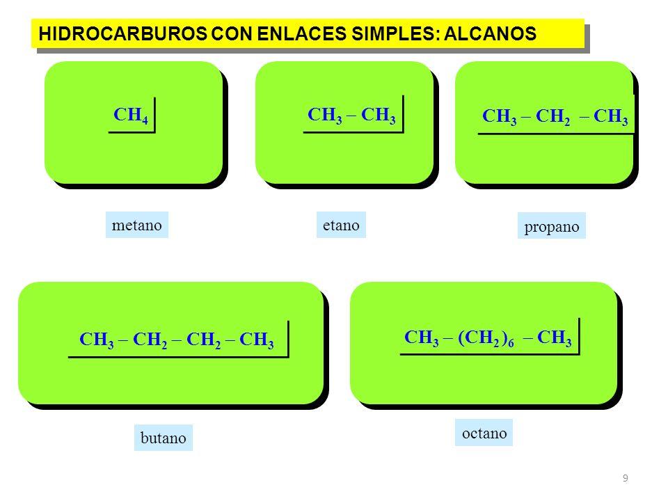 HIDROCARBUROS CON ENLACES SIMPLES: ALCANOS