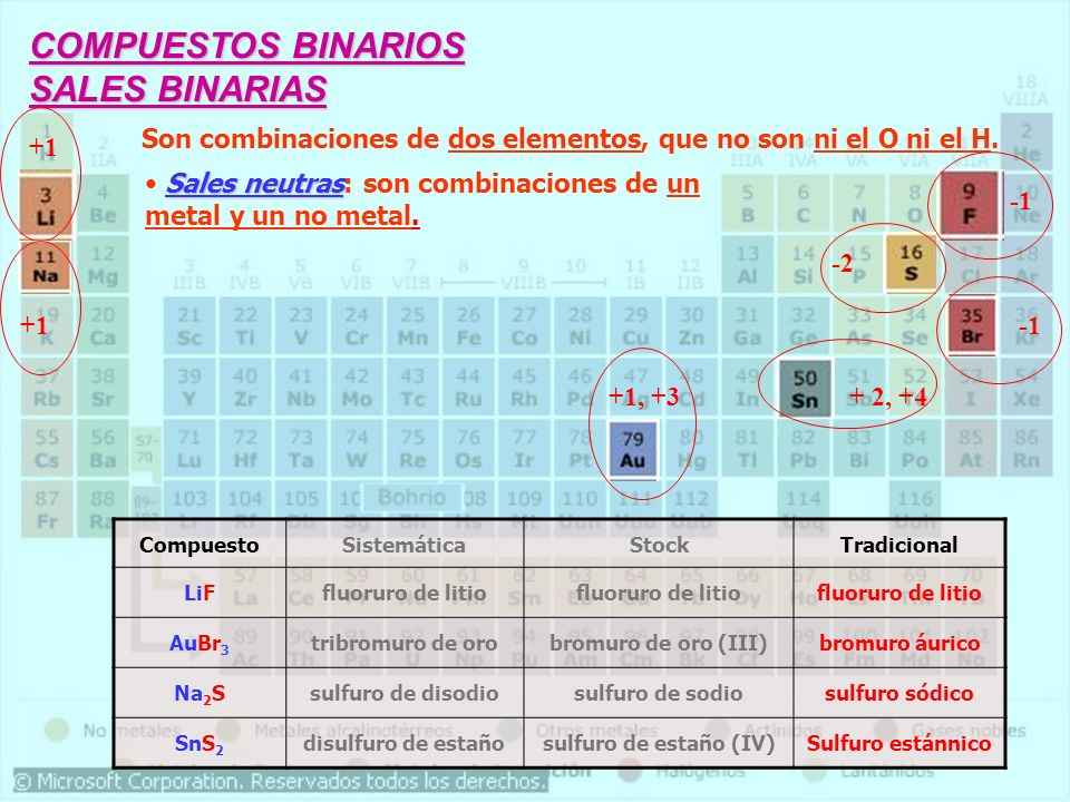 Son combinaciones de dos elementos, que no son ni el O ni el H.