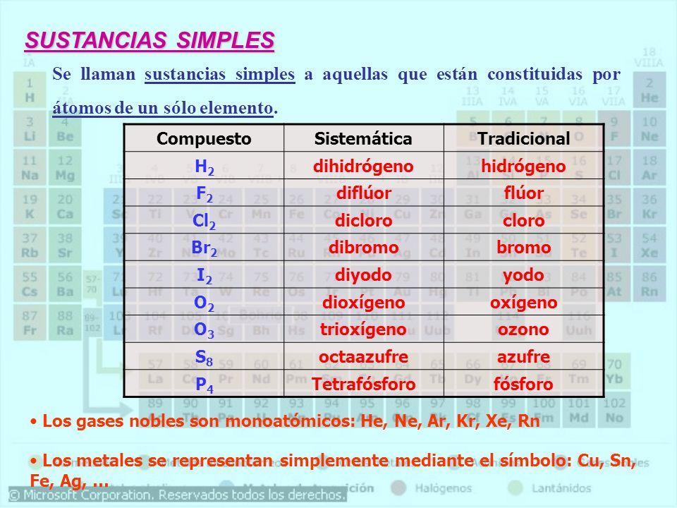 SUSTANCIAS SIMPLESSe llaman sustancias simples a aquellas que están constituidas por átomos de un sólo elemento.