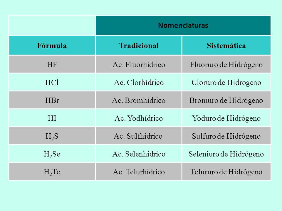 Seleniuro de Hidrógeno
