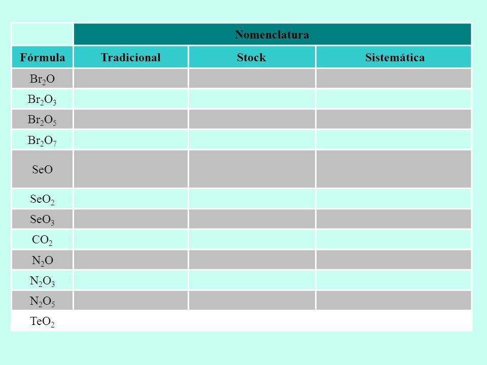 Nomenclatura. Fórmula. Tradicional. Stock. Sistemática. Br2O. Br2O3. Br2O5. Br2O7. SeO. SeO2. SeO3.