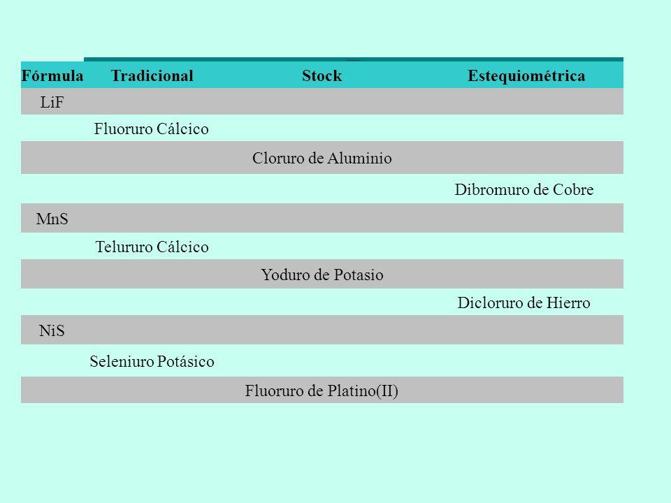 Fluoruro de Platino(II)