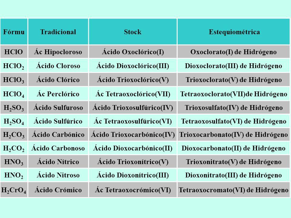 Oxoclorato(I) de Hidrógeno HClO2 Ácido Cloroso Ácido Dioxoclórico(III)